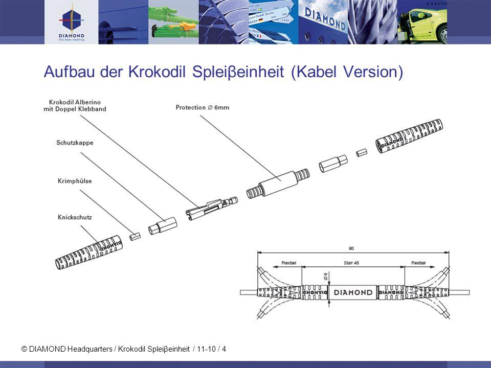 Aufbau der Krokodil Spleiβeinheit (Kabel Version)