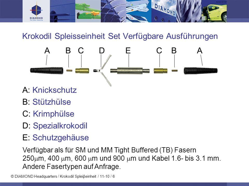 Krokodil Spleisseinheit Set Verfügbare Ausführungen
