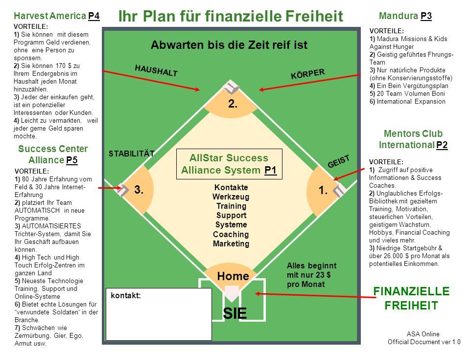 Ihr Plan für finanzielle Freiheit SIE