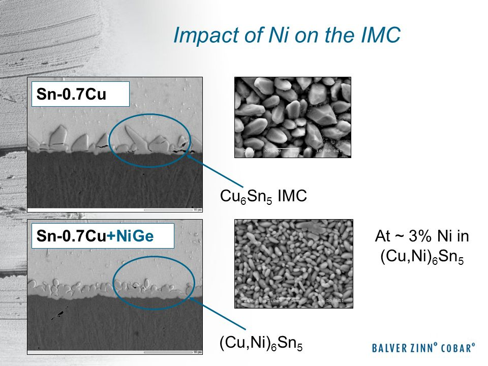 Impact of Ni on the IMC Sn-0.7Cu Cu6Sn5 IMC Sn-0.7Cu+NiGe