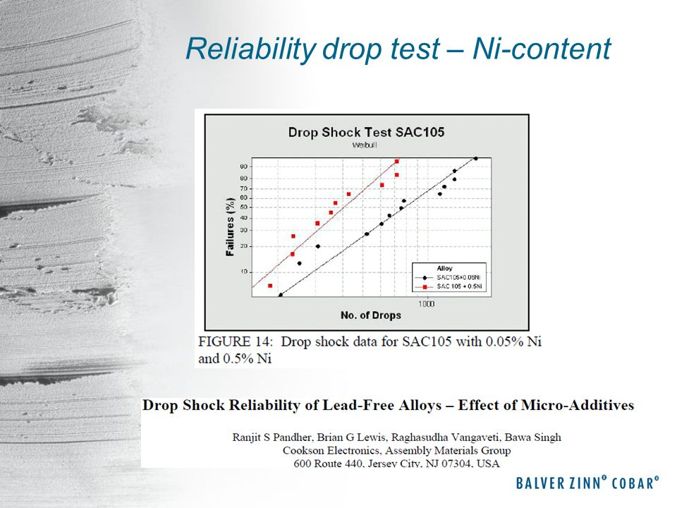 Reliability drop test – Ni-content
