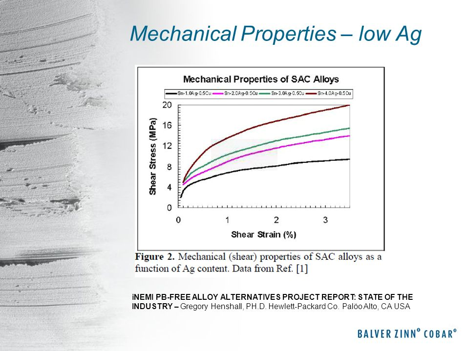 Mechanical Properties – low Ag
