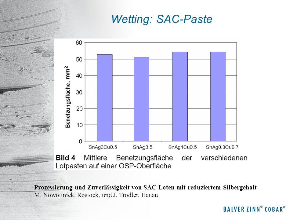 Wetting: SAC-Paste Prozessierung und Zuverlässigkeit von SAC-Loten mit reduziertem Silbergehalt.