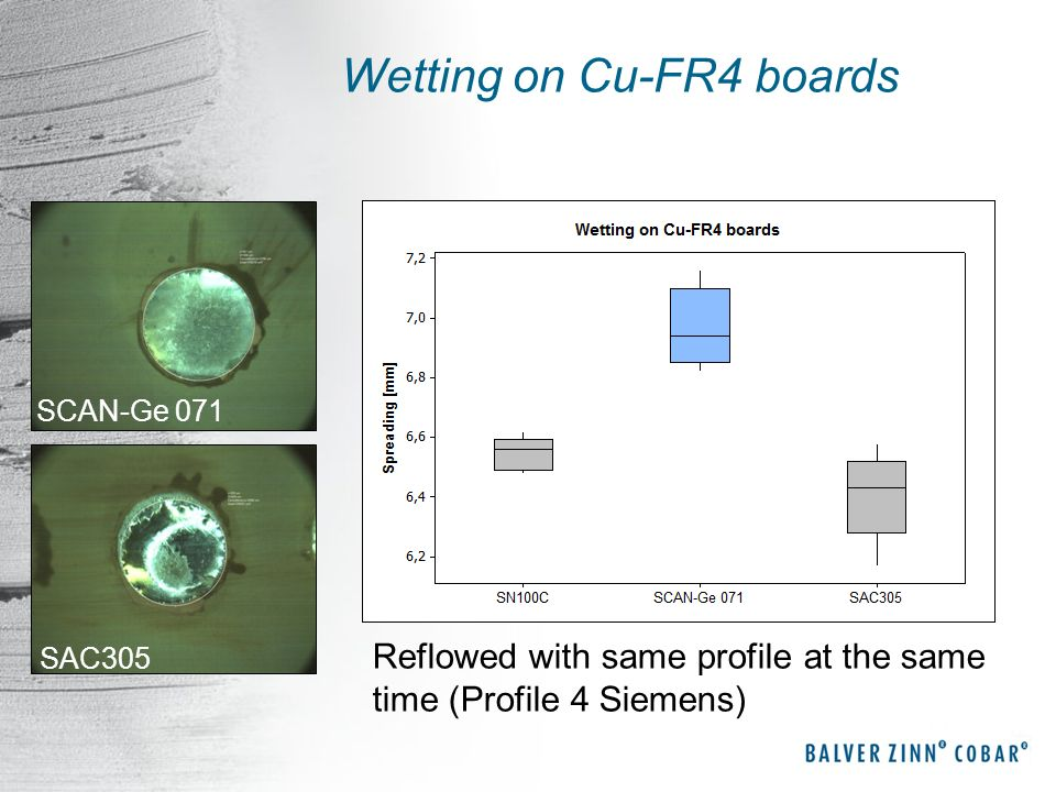 Wetting on Cu-FR4 boards