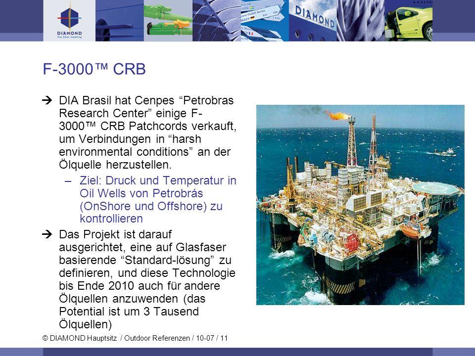 F-3000™ CRB