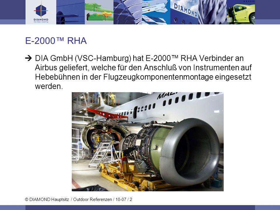 E-2000™ RHA