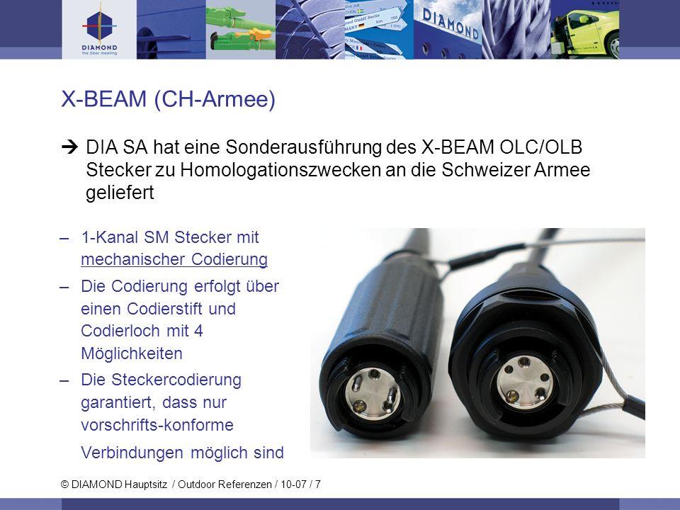 X-BEAM (CH-Armee) DIA SA hat eine Sonderausführung des X-BEAM OLC/OLB Stecker zu Homologationszwecken an die Schweizer Armee geliefert.