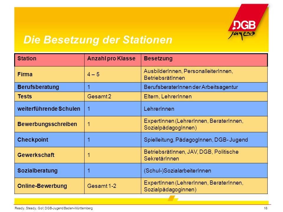Die Besetzung der Stationen