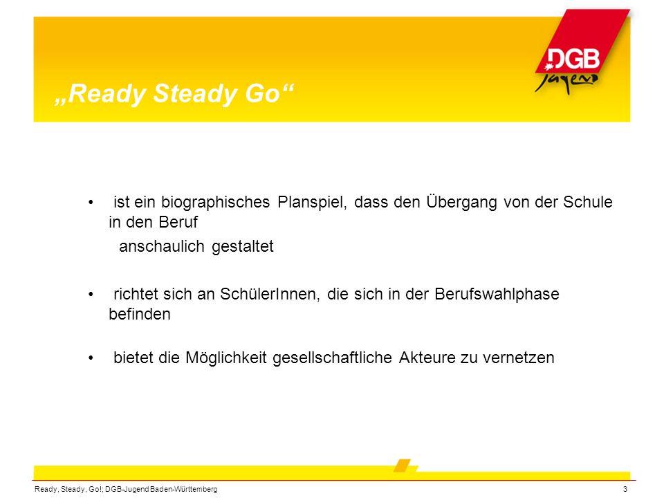 """""""Ready Steady Go ist ein biographisches Planspiel, dass den Übergang von der Schule in den Beruf. anschaulich gestaltet."""