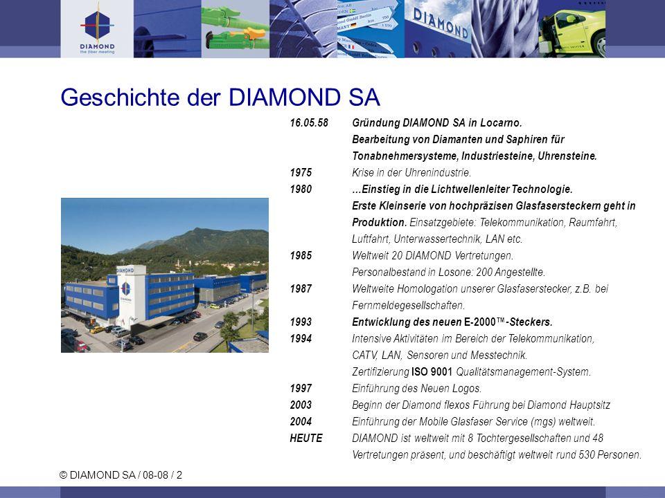 Geschichte der DIAMOND SA