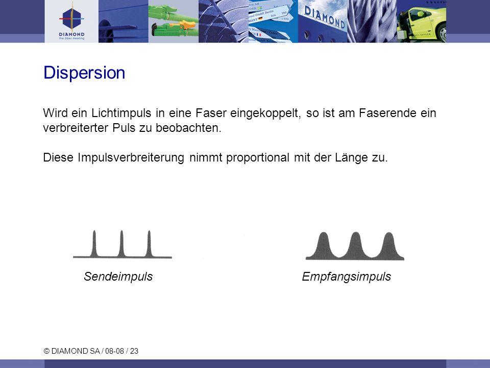 Dispersion Wird ein Lichtimpuls in eine Faser eingekoppelt, so ist am Faserende ein. verbreiterter Puls zu beobachten.