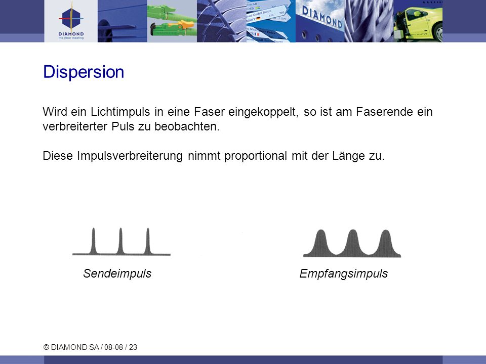DispersionWird ein Lichtimpuls in eine Faser eingekoppelt, so ist am Faserende ein. verbreiterter Puls zu beobachten.