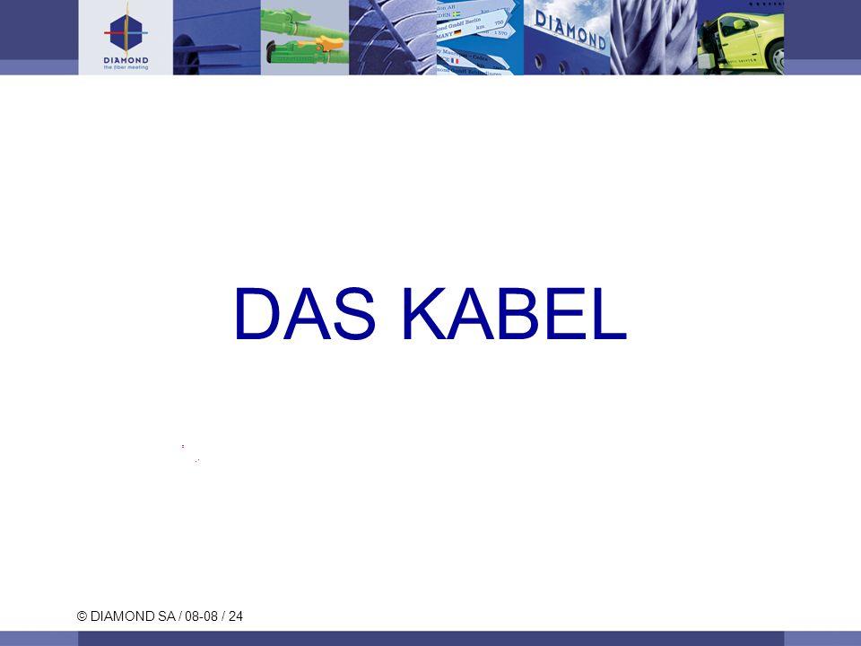 DAS KABEL