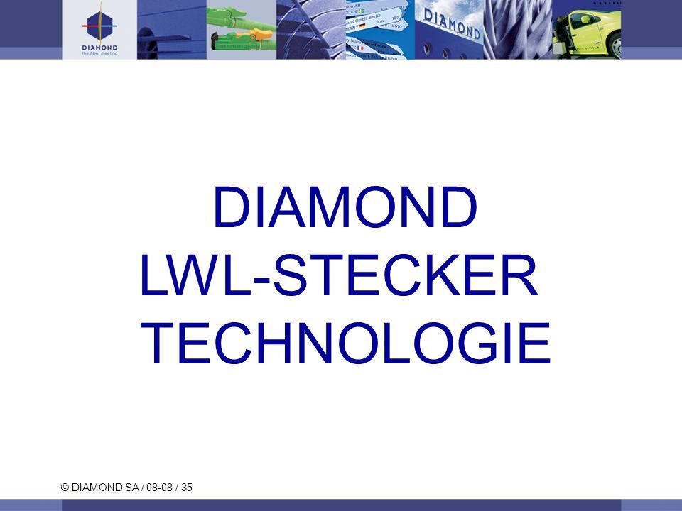 DIAMOND LWL-STECKER TECHNOLOGIE