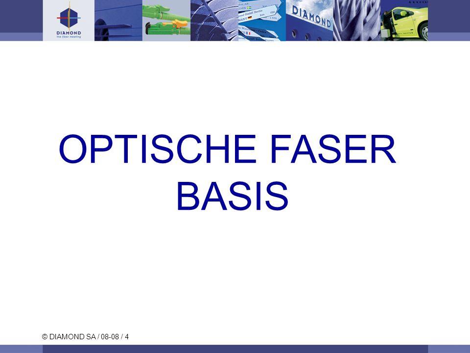 OPTISCHE FASER BASIS