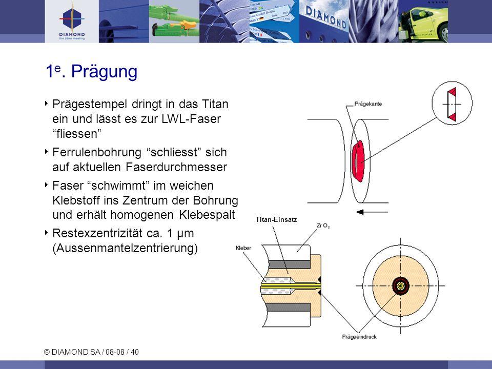 1e. PrägungPrägestempel dringt in das Titan ein und lässt es zur LWL-Faser fliessen