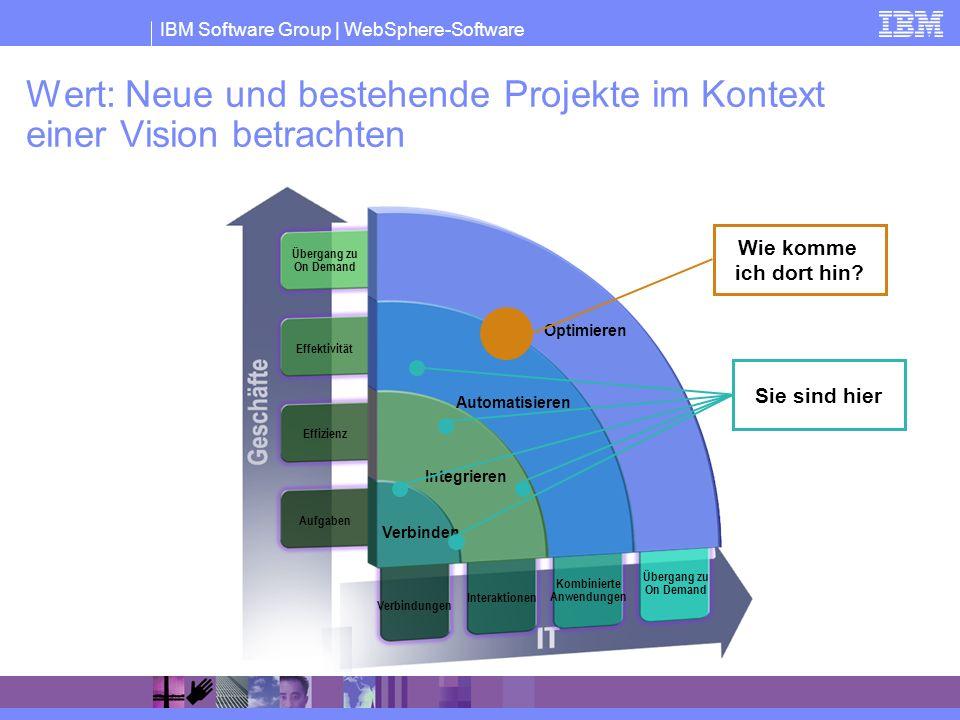 Wert: Neue und bestehende Projekte im Kontext einer Vision betrachten