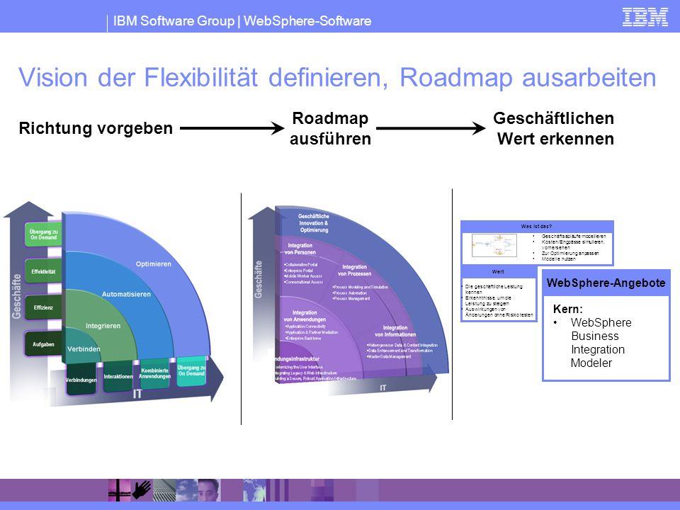 Vision der Flexibilität definieren, Roadmap ausarbeiten