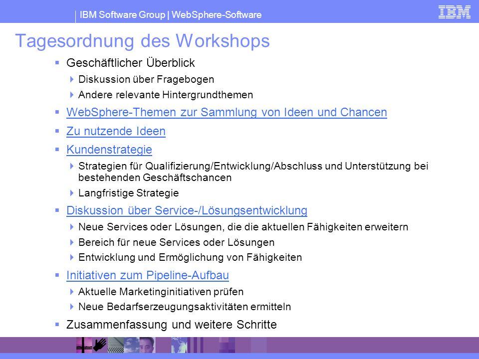 Tagesordnung des Workshops