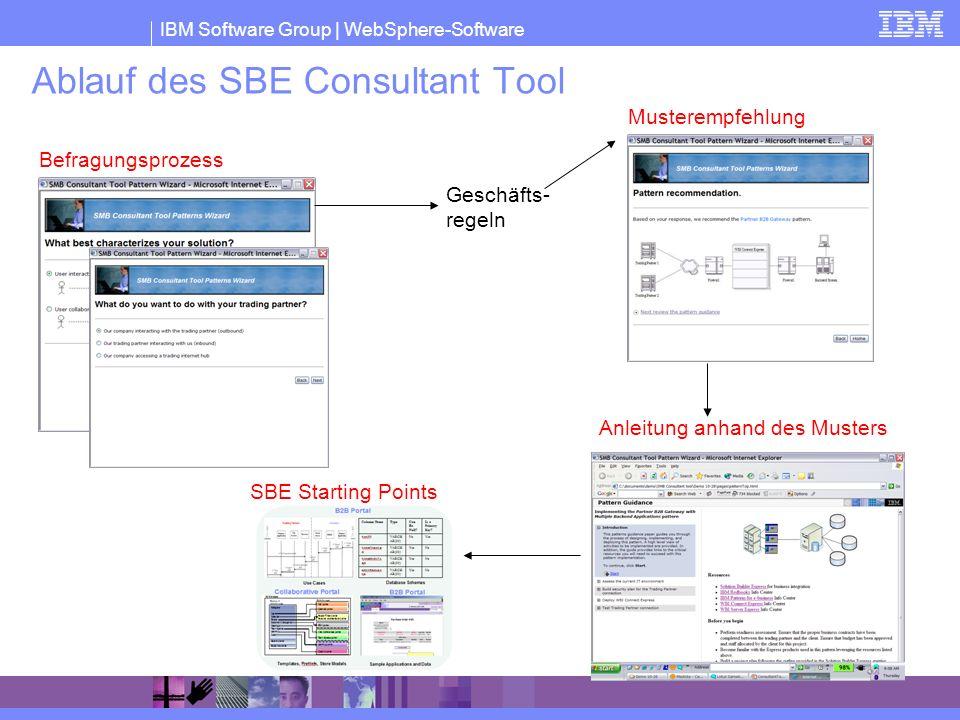 Ablauf des SBE Consultant Tool