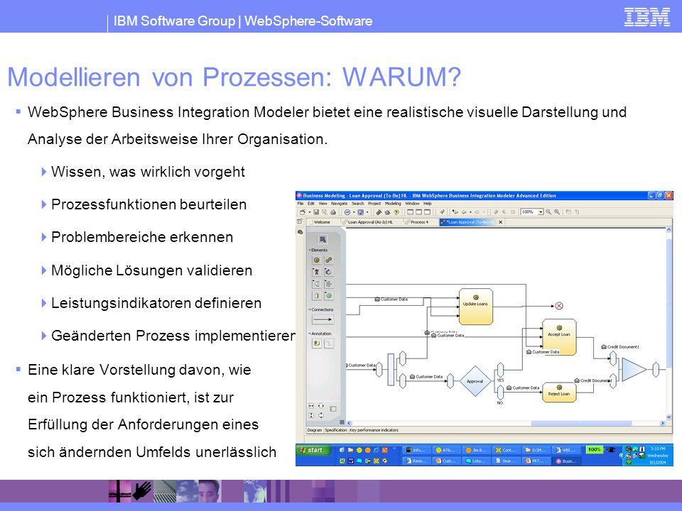 Modellieren von Prozessen: WARUM