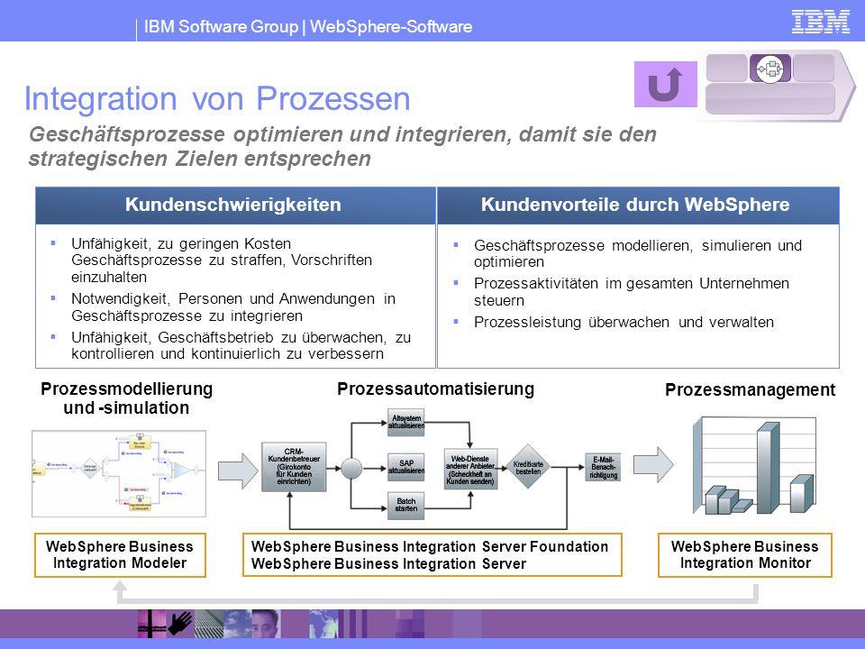 Integration von Prozessen