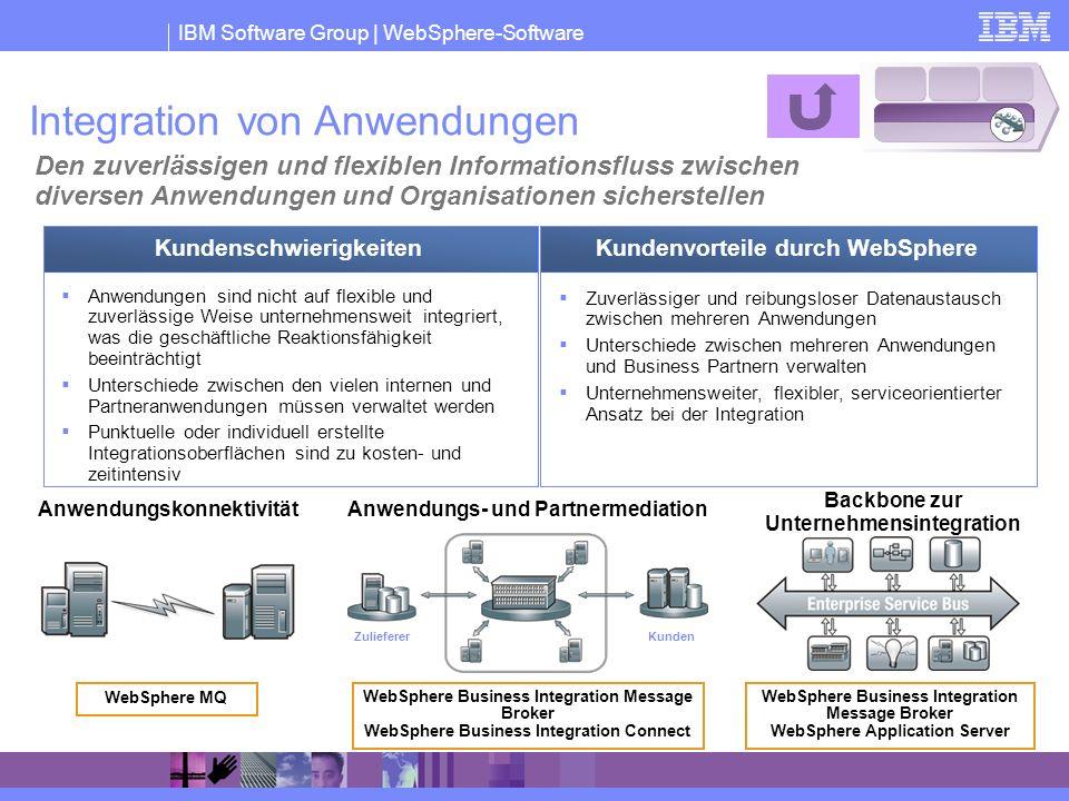 Integration von Anwendungen