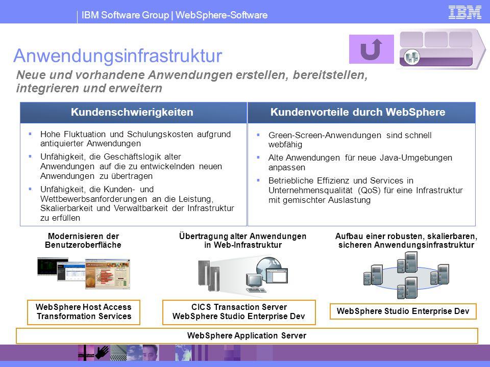 Anwendungsinfrastruktur