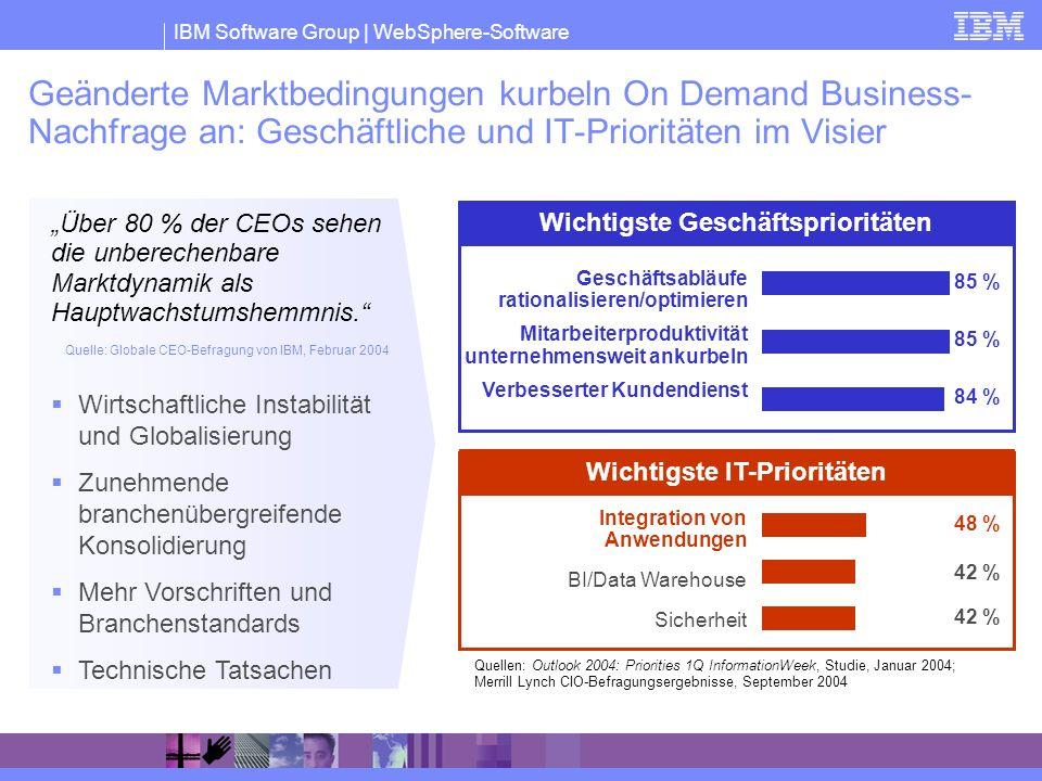 Wichtigste Geschäftsprioritäten Wichtigste IT-Prioritäten