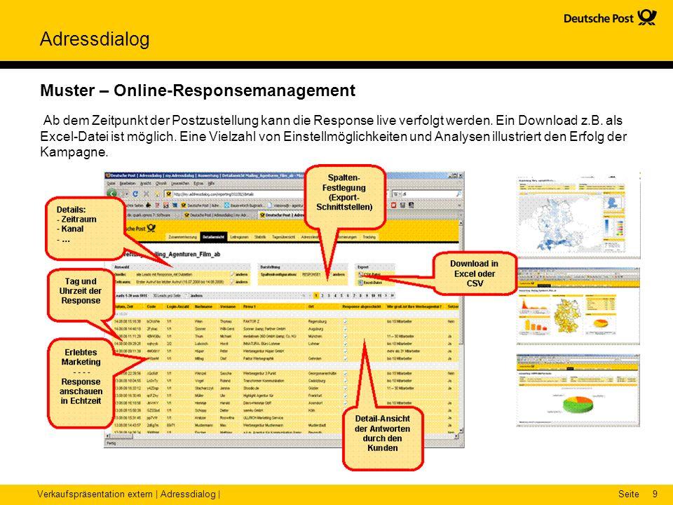 Muster – Online-Responsemanagement