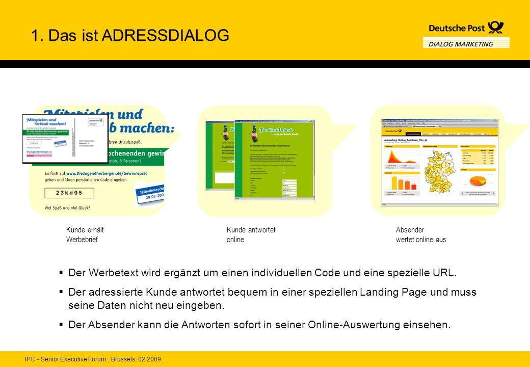 1. Das ist ADRESSDIALOG Kunde erhält Werbebrief. Kunde antwortet online. Absender wertet online aus.