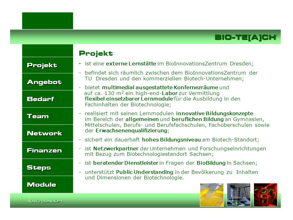 Projekt ist eine externe Lernstätte im BioInnovationsZentrum Dresden;