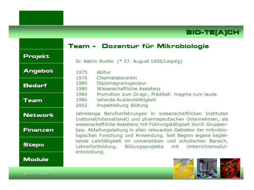 Team - Dozentur für Mikrobiologie