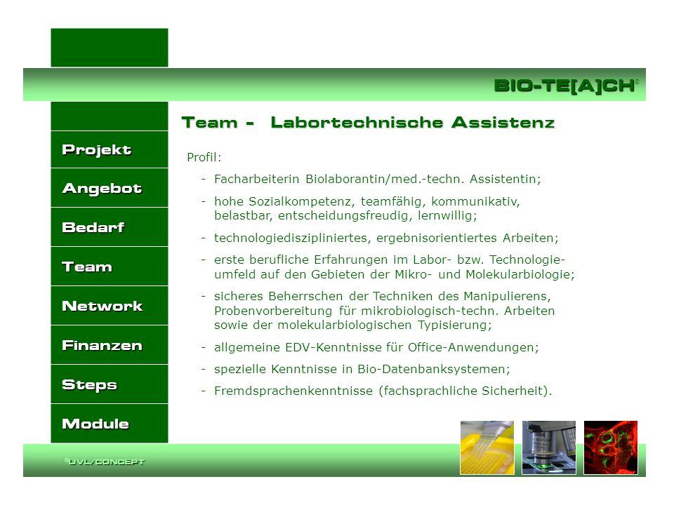 Team - Labortechnische Assistenz