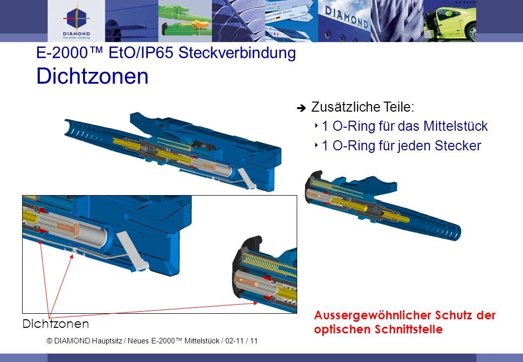 E-2000™ EtO/IP65 Steckverbindung Dichtzonen