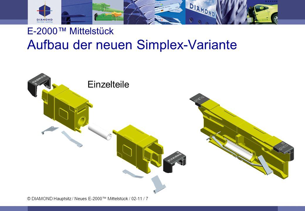 E-2000™ Mittelstück Aufbau der neuen Simplex-Variante