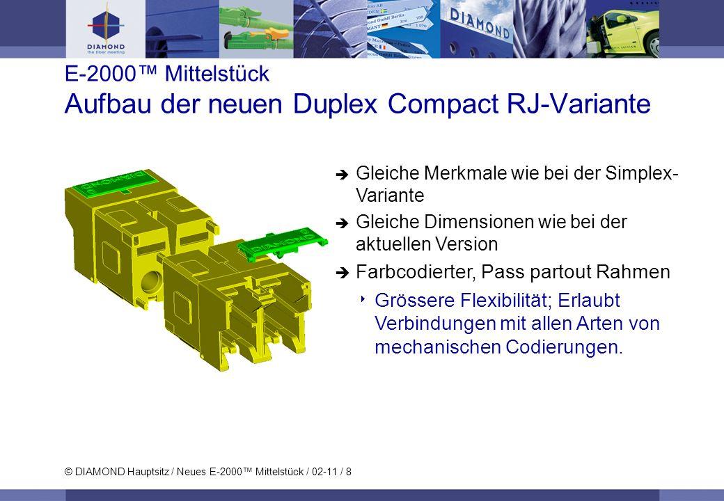 E-2000™ Mittelstück Aufbau der neuen Duplex Compact RJ-Variante