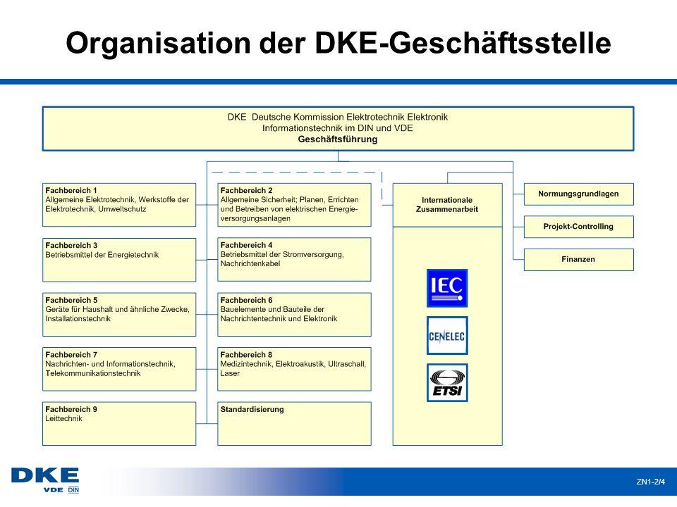 Organisation der DKE-Geschäftsstelle