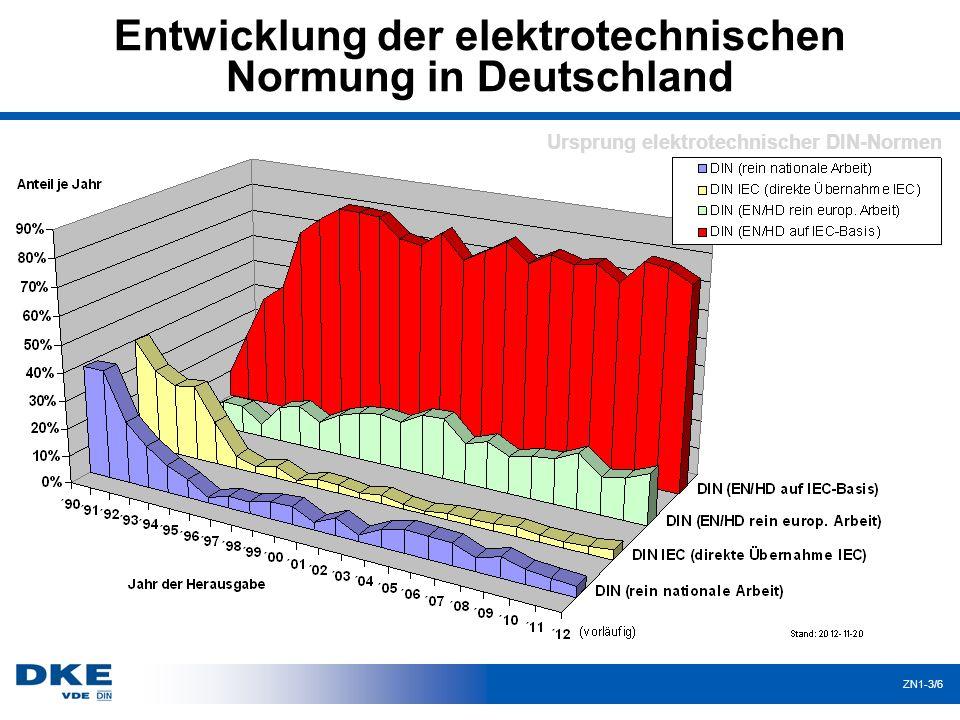 Entwicklung der elektrotechnischen Normung in Deutschland