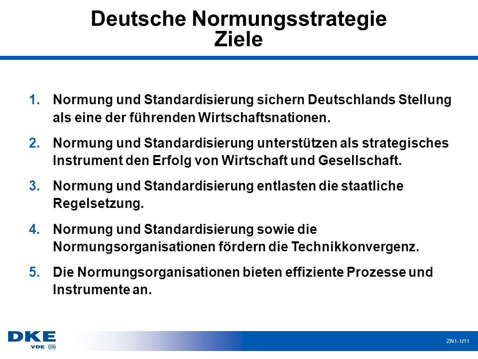 Deutsche Normungsstrategie Ziele
