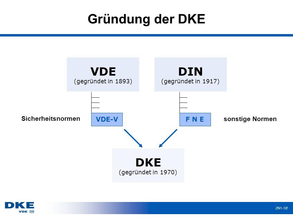 Gründung der DKE VDE (gegründet in 1893) DIN (gegründet in 1917)