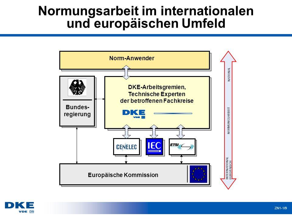 Normungsarbeit im internationalen und europäischen Umfeld