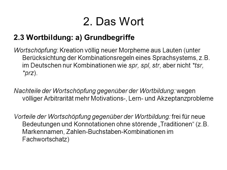 2. Das Wort 2.3 Wortbildung: a) Grundbegriffe