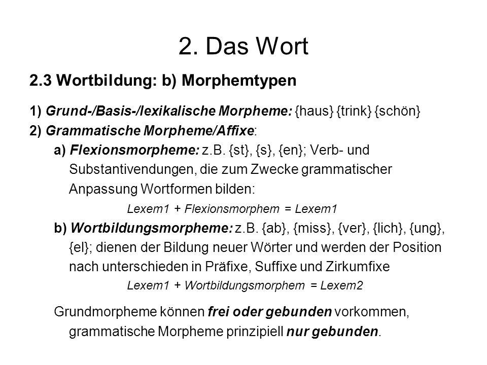 2. Das Wort 2.3 Wortbildung: b) Morphemtypen