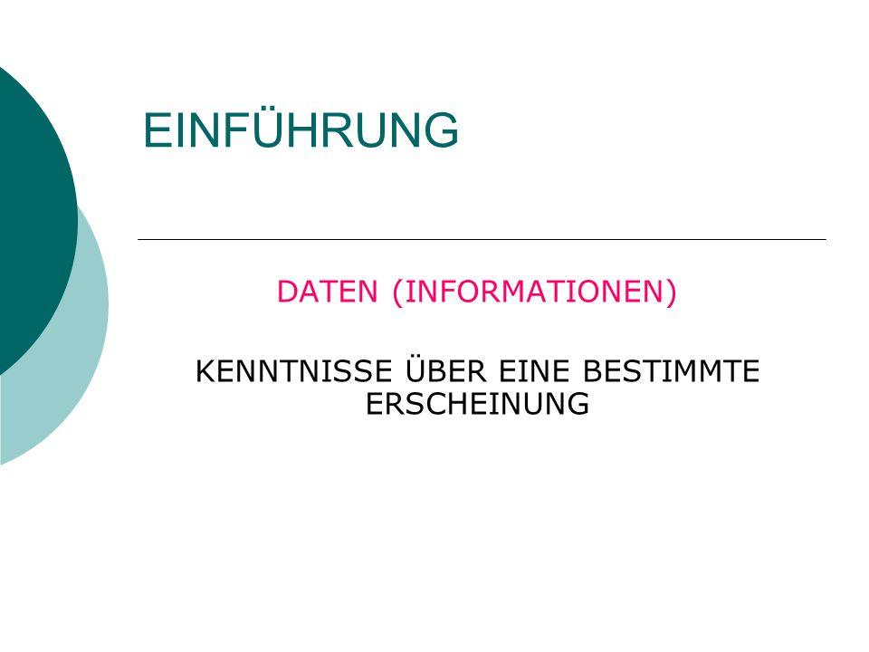 DATEN (INFORMATIONEN) KENNTNISSE ÜBER EINE BESTIMMTE ERSCHEINUNG