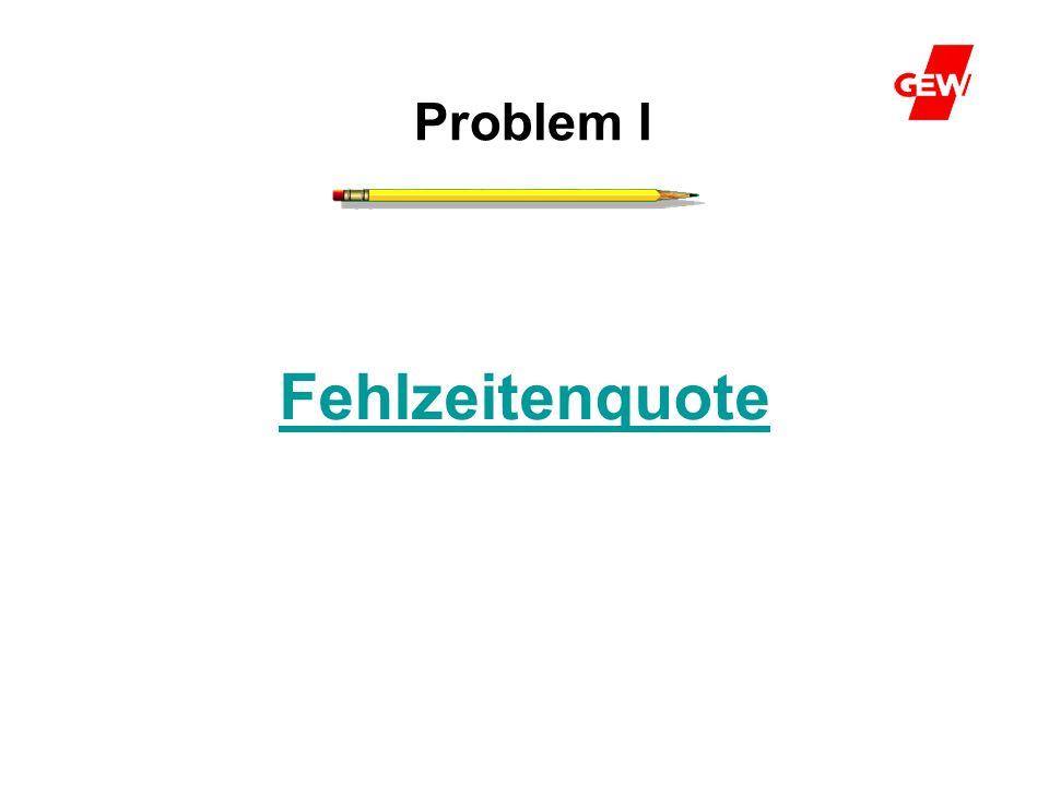 Problem I Fehlzeitenquote