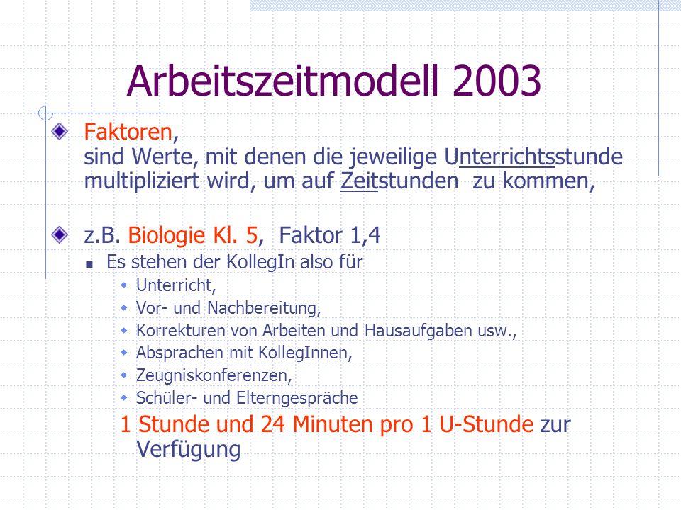 Arbeitszeitmodell 2003 Faktoren, sind Werte, mit denen die jeweilige Unterrichtsstunde multipliziert wird, um auf Zeitstunden zu kommen,