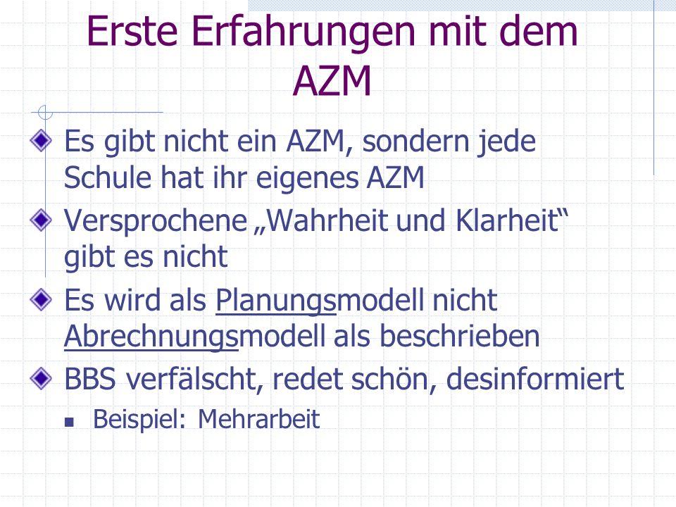 Erste Erfahrungen mit dem AZM