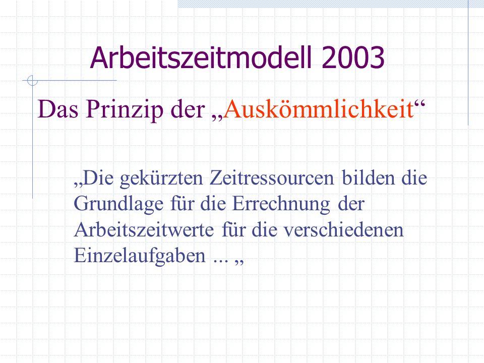 """Arbeitszeitmodell 2003 Das Prinzip der """"Auskömmlichkeit"""