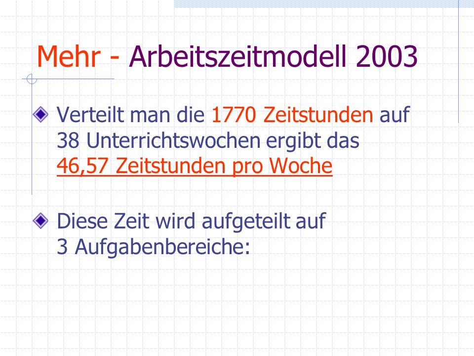 Mehr - Arbeitszeitmodell 2003